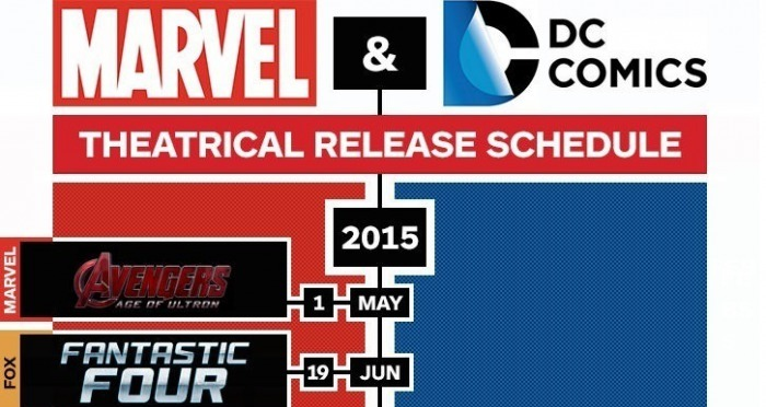 Marvel comic release dates